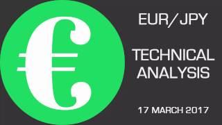 EUR/JPY EUR/JPY: Breaking Above a Bearish Trendline