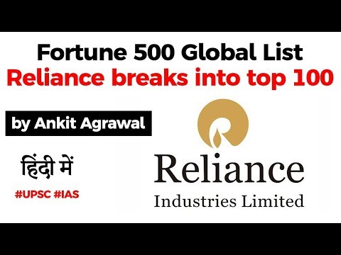 , title : 'Fortune Global 500 list - Reliance Industries ranks 96th in 2020 global companies list #UPSC #IAS