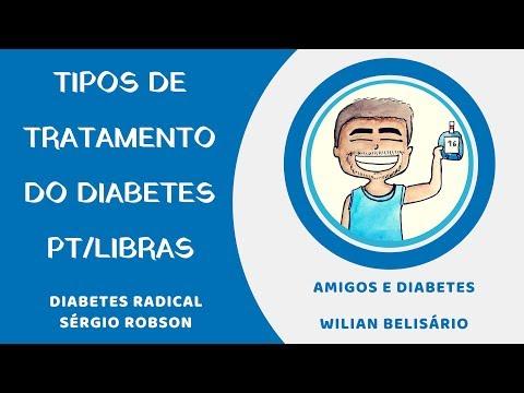 Diabéticos em Udmurtia