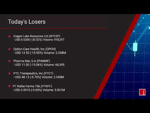 InvestorChannel's US Stock Market Update for Tuesday, July ... Thumbnail