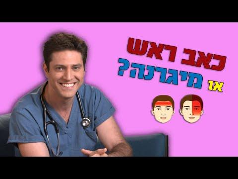 סרטון הסבר רפואי על תופעת כאבי הראש