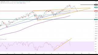 Wall Street – Dunkle Wolken ziehen auf!