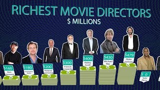 Richest Movie Director Comparison | Top 25