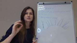 Основные ошибки в наращивании ресниц