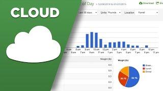 BioHiTech Cloud Thumbnail