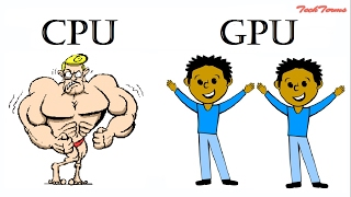 GPUvsCPU|Difference-computerprocessorandgraphicscard|graphiccard|videocard|TechTerms
