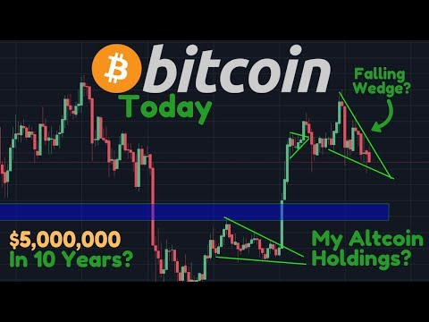$250K Bitcoin, How To Take Profit? Wait For Dip Or Accumulate? My Top Altcoins? ...And More In Q&A