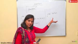Introduction to JUnit Testing by Shalini Mittal