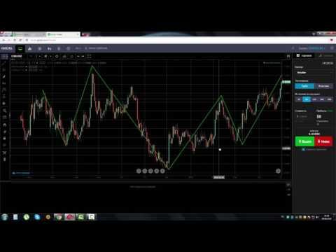 Скачать торговую платформу финам
