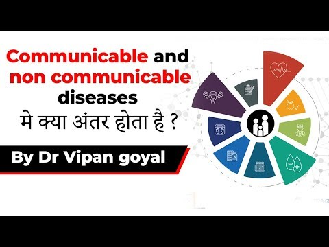 What is the difference between communicable and non communicable Diseases lDr Vipan Goyal l Study IQ