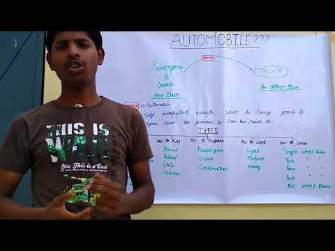 mp4 Automobiles Meaning Hindi, download Automobiles Meaning Hindi video klip Automobiles Meaning Hindi