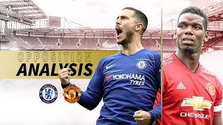 DOES MOURINHO HAVE A PLAN FOR SARRI & HAZARD? || Ft Flex -  The United Stand