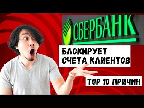 Доллар к рублю на форексе