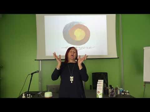 Olisticmap - Aiuti Naturopatici coronavirus consigli di Graziella Barbato