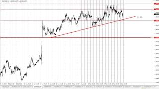 GBP/USD - GBP/USD Technical Analysis for May 26 2017 by FXEmpire.com