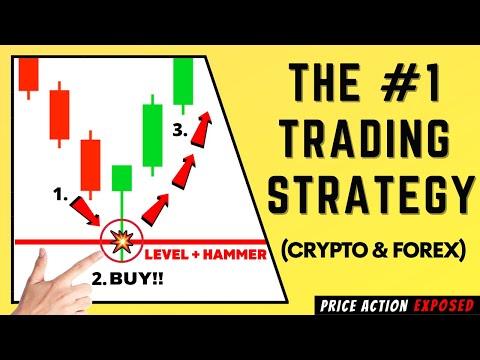 Bendra kriptocurrybramence rinkos vertė