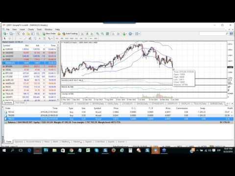 Bitfinex btc piața usd