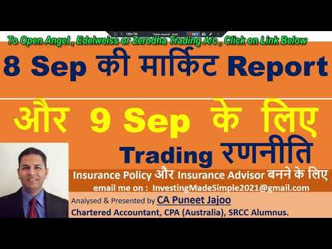 Stock Market Report | Trading Strategy for Tomorrow | Market Analysis & Strategy for Tomorrow |8 Sep