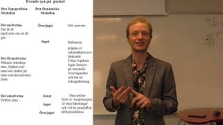 Psykologi Lektion 1    Psykodynamiskt Perspektiv