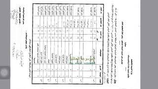 الملغي المحذوف جميع المواد  2019 الترم الثاني ابتدائي اعدادي دراسات علوم  عربي انجليزي دين رياضيات