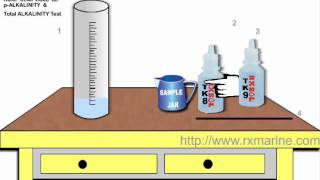 m-Alkalinity Test method
