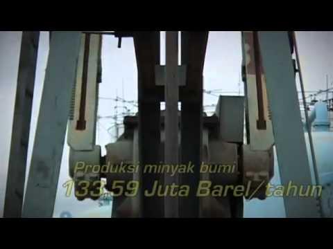 Profile Riau