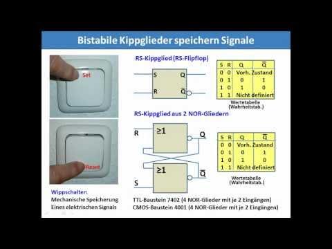 DIGITALTECHNIK - TUTORIAL 11: Speicher, Flipflops, Bistabile Kippschaltungen