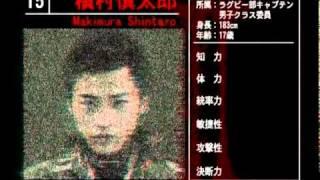 映画『バトル・ロワイアルⅡ』キャラクターデータ2