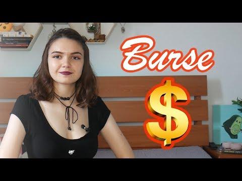 Opțiuni binare de pierdere de bani