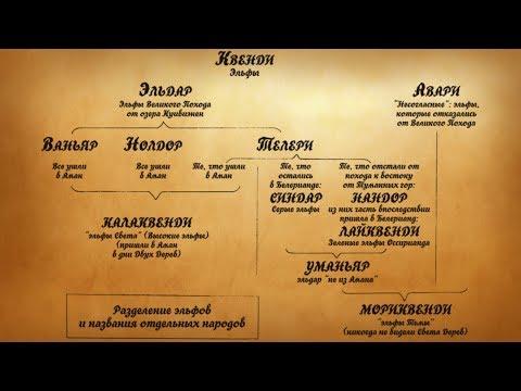 Герои меч и магии 5 скачать с модом