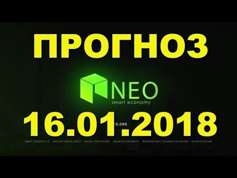ANS/USD — NEO прогноз цены / график цены на 16.01.2018 / 16 января 2018 года