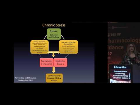 Panagiota Pervanidou - Greece Stress and Pediatric Obesity Neurobiology and Behavior