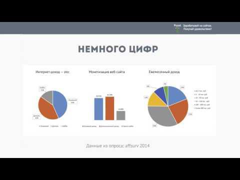 """Заработок на сайтах от Пузат.ру """"от А до Я 3.0"""" #1"""