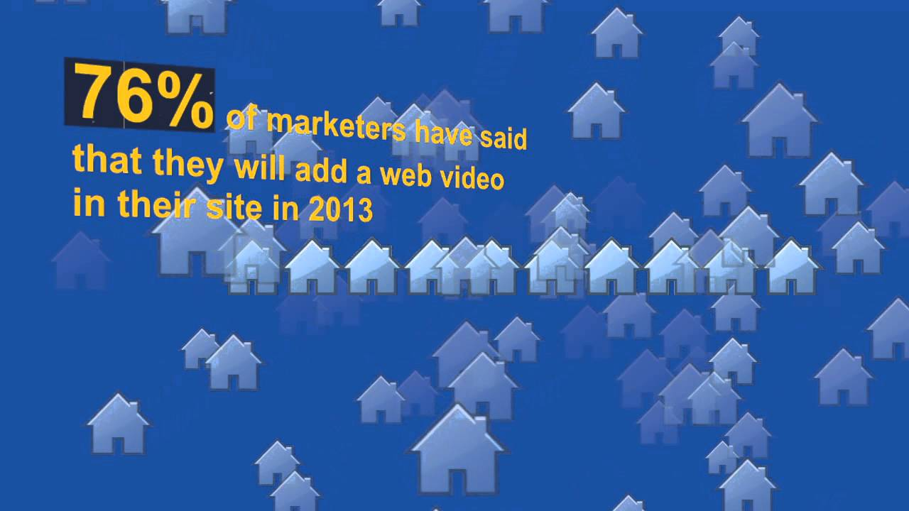 Why your company needs web video