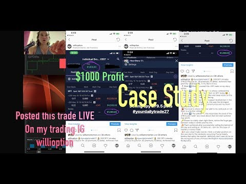 How to trade spy options for profit