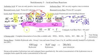 AP Chemistry - Side 1  - Stoichiometry 5 Worksheet Review