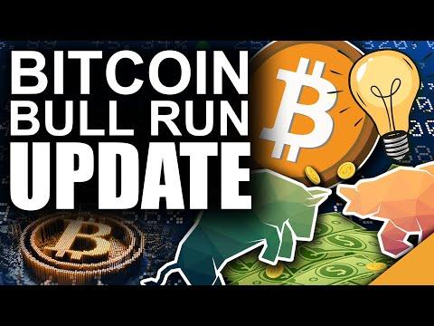 Crypto telegram bot