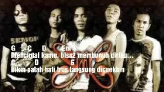 Lirik Lagu Dan Chord BALIKIN ~ SLANK
