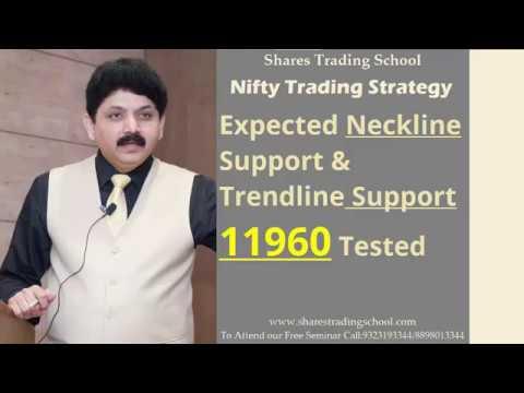 Nifty Neckline & Trendline Support 11960 tested on 21st November 2019