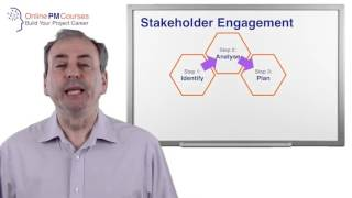 Stakeholder Engagement: Five-step Process