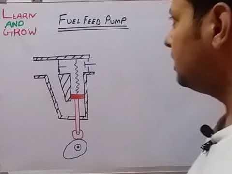 Fuel Pump at Best Price in India