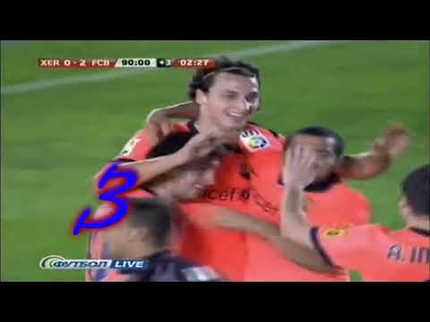 Ibracadabra! the Zlatan Ibrahimović triv