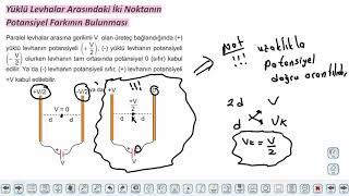 Eğitim Vadisi AYT Fizik 13.Föy Elektrik ve Manyetizma 1 (Paralel Levhalar) Konu Anlatım Videoları