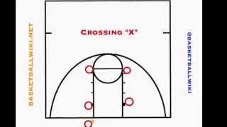 7 Box Set Baseline Inbound Plays - BasketballWiki.Net Broadcast #3