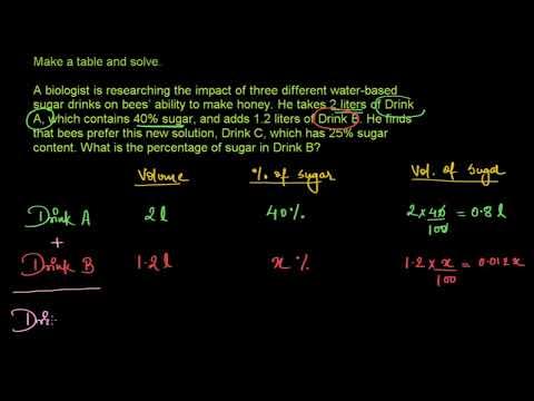Linear equation word problem: sugary drinks (Hindi)