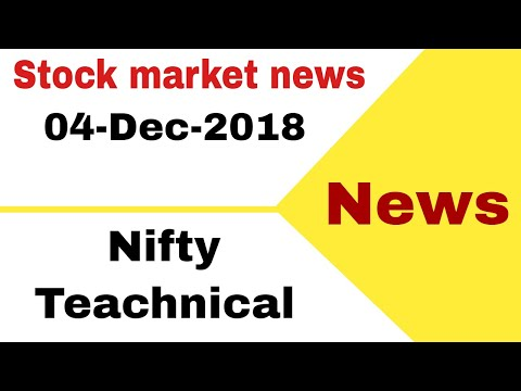 Stock market news #04-Dec-2018 - Shri Ram, India cement, Bajaj auto 🔥🔥🔥