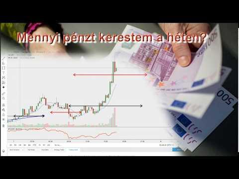 Bináris opciók minimális betét dollárban