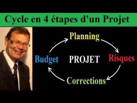 comment monter projet