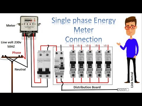Gas kosten single