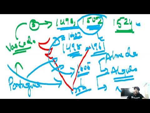 Studiu asupra opțiunilor binare